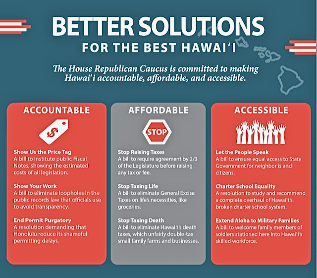 City And County Of Honolulu Real Property Tax Collection